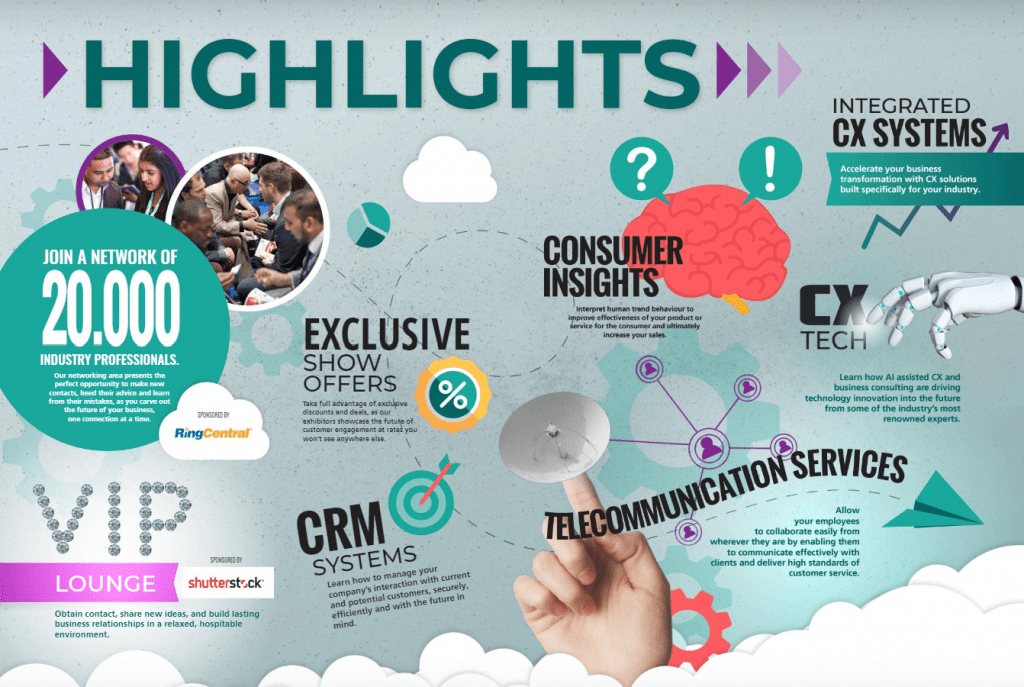 Highlights for the call and contact centre expo 2020