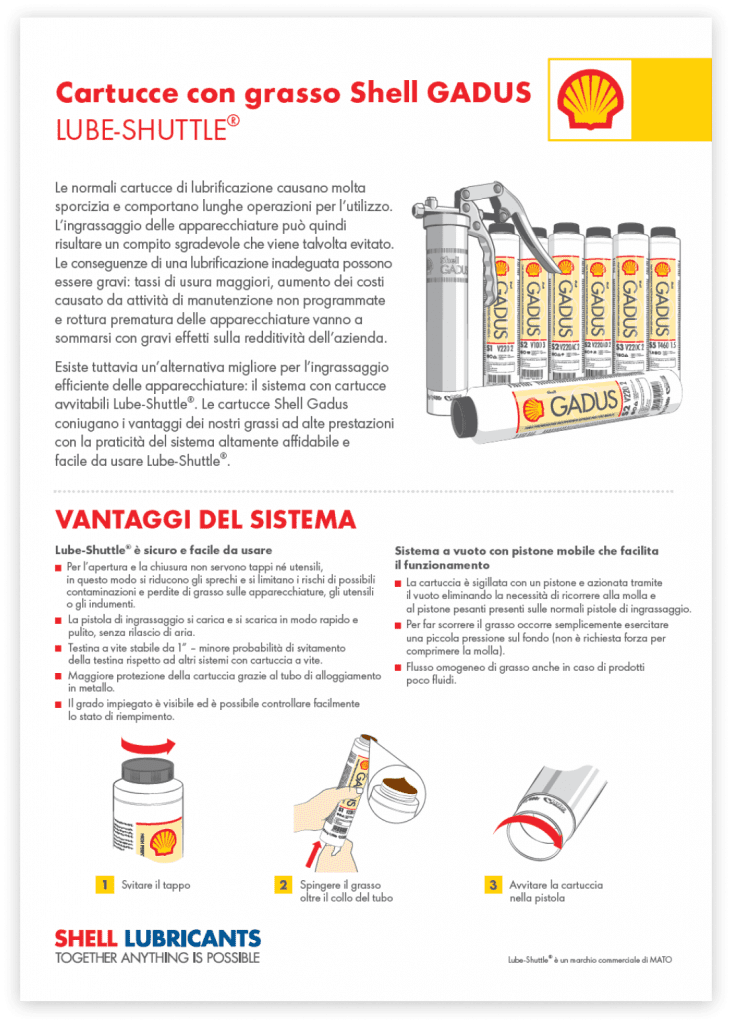 , Whitepapers, Cartucce a vite Shell Gadus Lube-Shuttle®: il futuro dell'ingrassaggio pulito ed efficiente