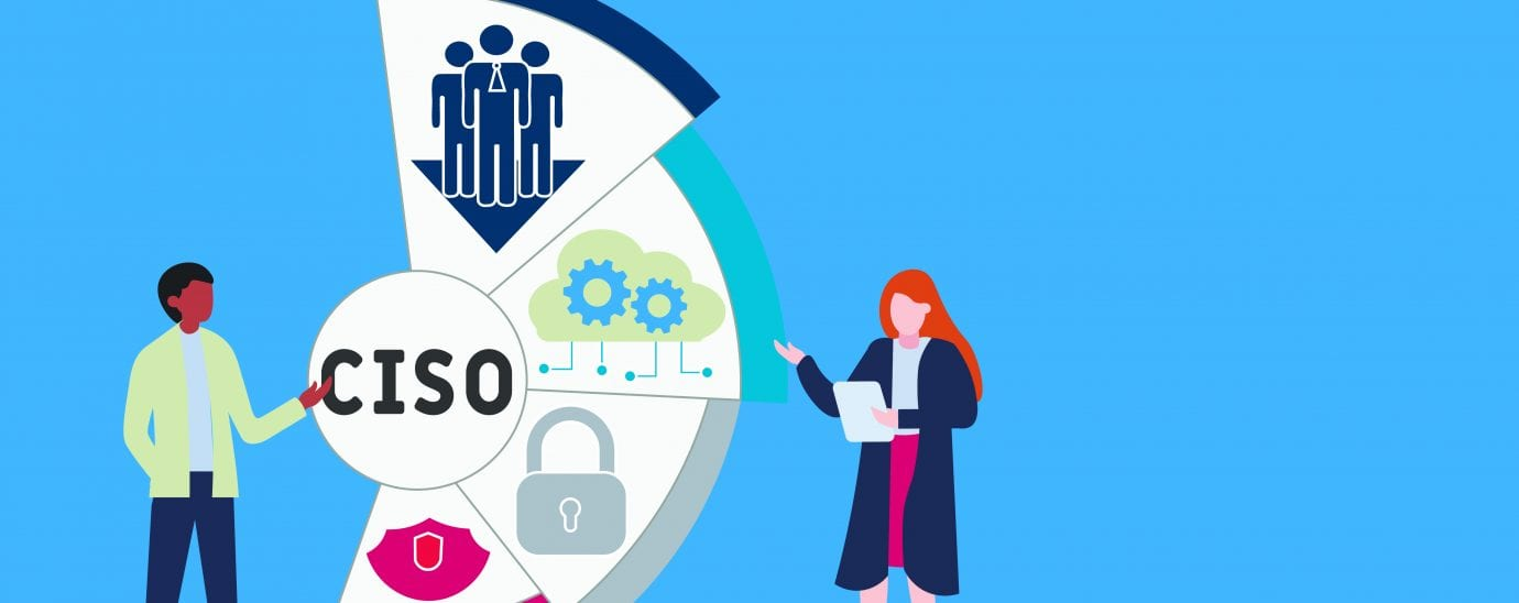, Cyber Security, Proofpoint's Voice of the CISO 2021 Report unpacked